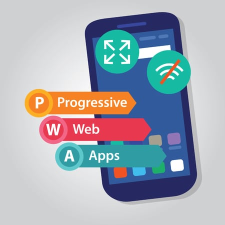 progressive web apps pwa